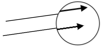 Линия или кривая